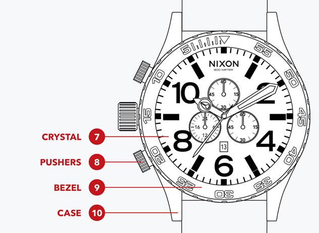 Watch Reference - Case