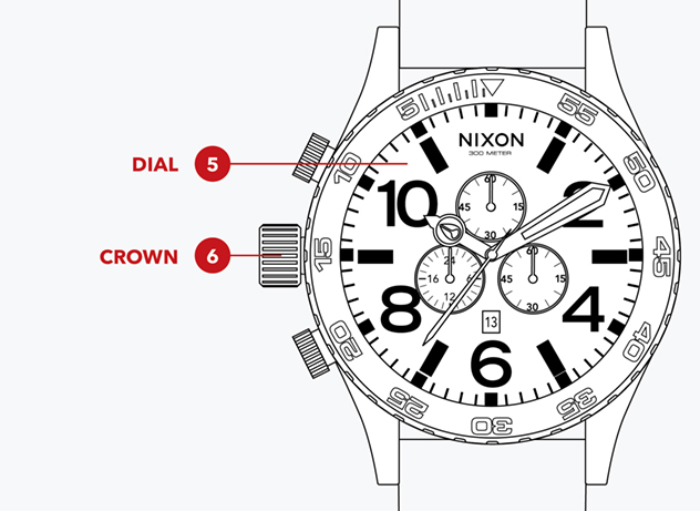 Watch Reference - Movement